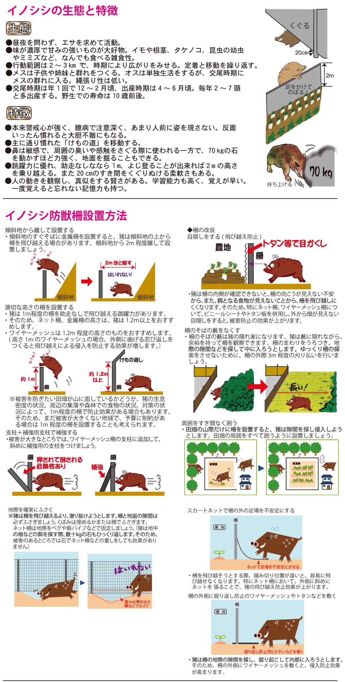 防獣対策資料03