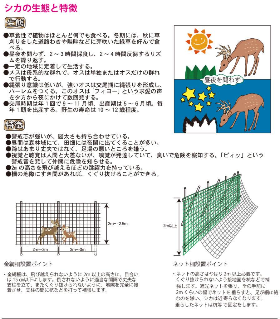 防獣別 対策方法02